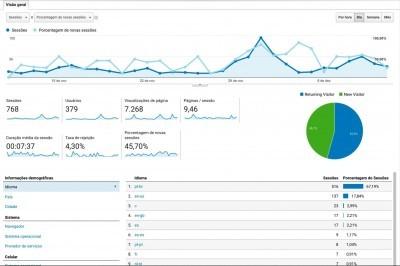 Google Analytics 2016-12-12